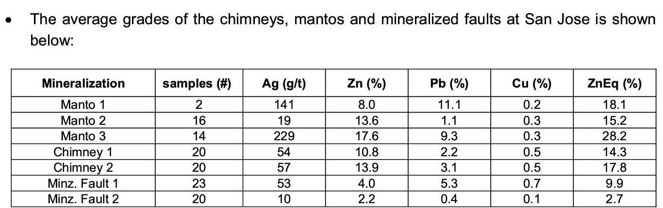 discoverymetals_nr-2018-08-2311