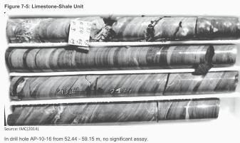 Limestone shale unit1
